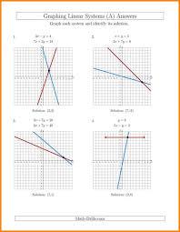 graphing linear equations worksheet mahabh melanasik function worksheets algebra systems of solv medium size