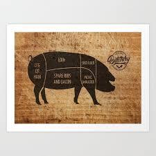 Pig Butcher Chart Art Pig Butcher Chart Woodgrain Art Print By Mxdmediem