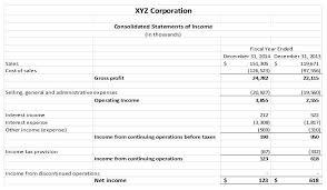 appendix exhibit 2 xyz corporation consolidated financial statements