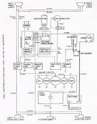 Great electrical control panel wiring pdf ideas electrical and