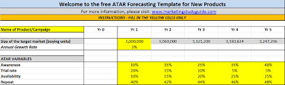forecast model in excel free excel atar forecasting model template atar forecasts for