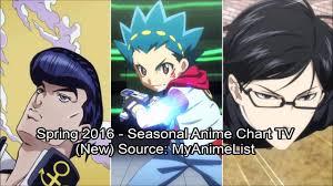 New Anime Chart Spring 2016 Seasonal Anime Chart Tv New Youtube