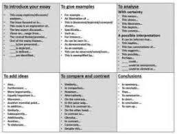 essay writing english vocabulary custom article writer website essay writing english vocabulary