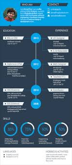 Image Result For Infographic Cv Templates Infographic Visual