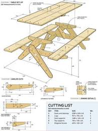 woodworking project plans for beginners. woodworking projects for beginners | furniture plans, diy wood and plans project