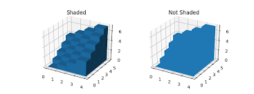 3d Bar Chart Matlab Demo Of 3d Bar Charts Matplotlib 3 1 1 Documentation