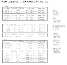 Oven Temp Time Conversion Chart Oven Convection Conversion Convection Toaster Oven