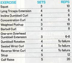 Bruce Lee Practice Chart Bruce Lee Workout Secrets Revealed Pop Workouts