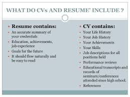 What Does A Resume Include