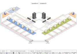 10 guidelines for creating good looking diagrams frankdenneman nl isometric diagram of virtual infrastructure