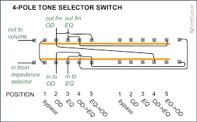 3 way switch single pole wiring diagram awesome single pole wiring 3 way switch single pole wiring diagram awesome single pole wiring diagram lovely switched outlet wiring