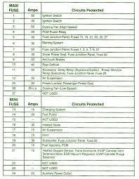 1998 lincoln town car fuse box diagram beautiful 2007 lincoln town 1998 lincoln town car fuse box diagram beautiful 2007 lincoln town car fuse box diagram exclusive