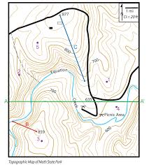 Topographic Maps And Slopes