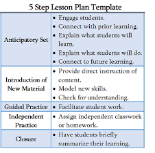 Blank Lesson Plan Template Cool 44 Step Lesson Plan Template Study