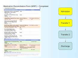Electronic Medication Reconciliation Improving Patient
