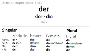 Declension Of Pronouns Decline German Pronouns