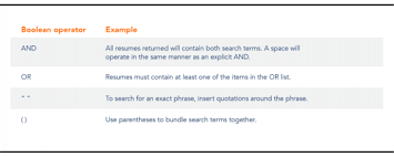 How To Get More Targeted Results From Indeed Resume Bangkok Jobs