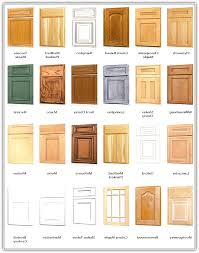 kitchen cabinet types for designs beautiful looking of cabinets names diffe styles
