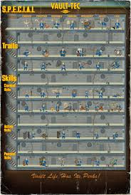 Special Chart Fallout 4 60 Meticulous Fallout 4 Perk Chart Poster