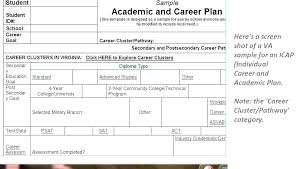 4 Year College Plan Template Career Plan Example Template Development Excel Ppt Presentation