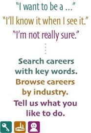best job finder websites ideas career finder  career exploration