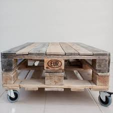 Best 25+ Pallet Coffee Tables Ideas On Pinterest | Wood Pallet ...