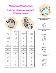 Cooking Conversion Chart Canada Printable Measurement Conversion Chart Recipes Kids Can