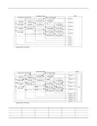 Nissan cube manual part 61 opel244 061htm car radiong diagram nissan cube car radiong diagram nissan cube