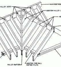 Small Picture Trailer Roof Plan House Roof Tiny House Design Shed Roof Design