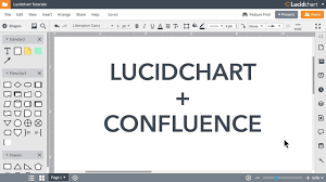 Lucid Charts Confluence Video Add Diagrams To Confluence Pages Lucidchart