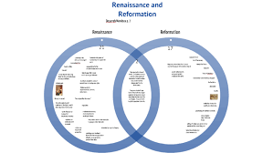 Martin Luther Vs John Calvin Venn Diagram Copy Of Renaissance And Reformation Venn Diagram By Dezarreh