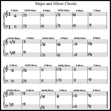 musical sheet how to read music with pictures wikihow