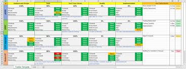Project Management Templates Download 40 Templates Free Project Cool Free Project Planner Template