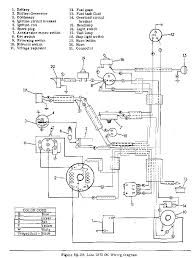 yamaha golf cart starter generator wiring diagram yamaha description hg 7 yamaha golf cart starter generator wiring diagram