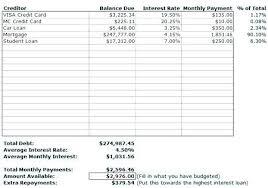 Debt Reduction Calculator Excel Bobotoh Club