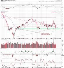 Oil Deals Us An Instantly Profitable Rebound Silver Phoenix
