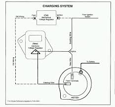 wiring diagrams ac wiring ac condenser wiring electrical wiring ac wiring thermostat at Ac Electrical Wiring