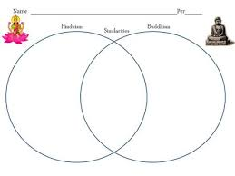Compare And Contrast Hinduism And Buddhism Chart Hindu And Buddhism Venn Diagram Jasonkellyphoto Co