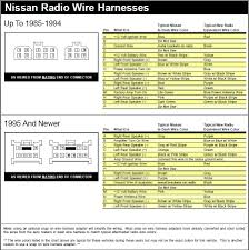 2002 nissan sentra stereo wiring diagram fresh amazing nissan sentra 2014 nissan sentra radio wiring diagram 2002 nissan sentra stereo wiring diagram luxury amazing nissan sentra radio wiring diagram ideas everything you