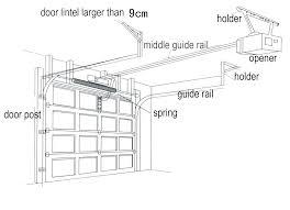 garage door safety cable install garage door springs installing garage door springs safety cable garage door