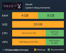 Deceit Steam Charts Deceit System Requirements Can I Run It Pcgamebenchmark