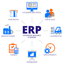 Enterprise Resource Planning Systems Erp Software