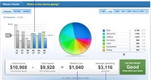 Free Online Personal Finance Management With Quicken Online