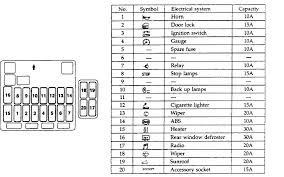 dodge strautus rt i need right fuse and relay diagrams Dodge Stratus Fuse Box Dodge Stratus Fuse Box #13 dodge stratus fuse box diagram