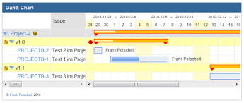 Gantt Chart For Jira Version History Atlassian Marketplace