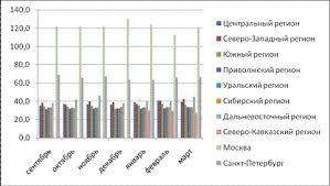 Курсовая работа Проблемы ипотечного кредитования в России на  При этом система ипотечного кредитования должна носить рыночный а не дотационный характер быть полностью прозрачна и ясна для понимания всеми участниками
