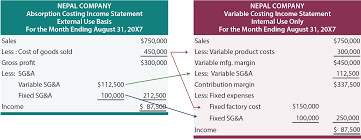 Variable Versus Absorption Costing Principlesofaccounting Com