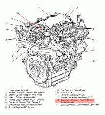 2000 pontiac sunfire 2 2 liter engine diagram wiring diagram libraries 2004 pontiac sunfire 2 2 engine diagram excellent electrical2004 pontiac sunfire 2 2 engine diagram wiring