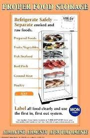Food Storage Order Chart Cooler Food Storage Fuvein Com Co