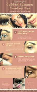 infographic featuring each step in the egyptian inspired summer smokey eye makeup tutorial